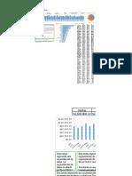 Modelo en Excel Con Reportes