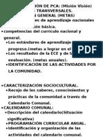 Procesos de Pca 2016 .