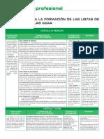 CRITERIOS_LISTAS_CCAA_O9.pdf