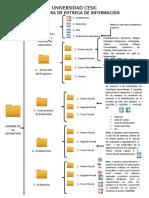 14.- Estructura de Entrega de Información