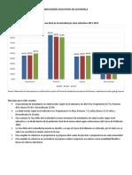 Indicadores Educativos de Guatemala 2016 0