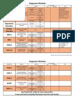 Psychiatry.pdf