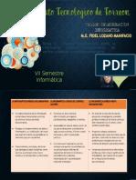 Tarea 1 - Cuadro Comparativo Entre La Informática Jurídica Documentaria, De Control y Gestión y Metadocumentaria.