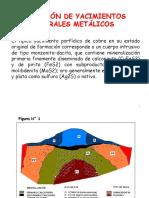Clases y Formacion de Minerales