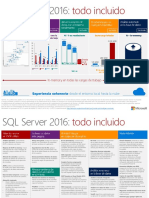 SQL Server 2016 Everything Built-In Infographic ES ES