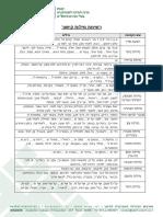 מילות קישור.pdf