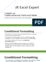 Conditional Formatting and Pivot Table in Excel 2013