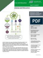 CO Dept of Education Marijuana Tax Revenue Fact Sheet Sept 2016