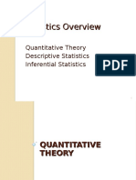 Statisitics Introduction