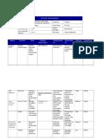 24-ForM Stakeholder Register 2015 Vv Copy