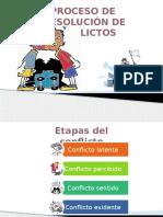 resumenresoluciondeconflictos-120906215311-phpapp02.pptx
