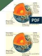 Capas de La Tierra Imagen