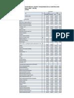 IPCO-SERIE+HISTORICA+INDICES+NACIONALES_06_15.pdf