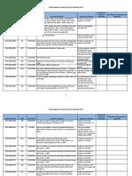 FOIA_OIP_2016.pdf