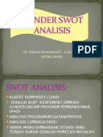 GENDER SWOT ANALISIS.ppt