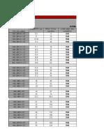 Tabla Viakon Para Diametros