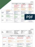 assignment 1- curriculum chart