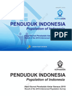 Penduduk Indonesia Hasil SUPAS 2015 Rev