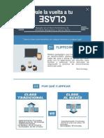 infografia clase invertida
