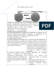 Diferencias Entre Modelo Cinemático Directo e Inverso