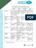 Articles-19463 Recurso Pauta PDF