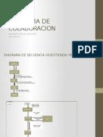 Diagrama de Colaboracion Videotienda Galicia