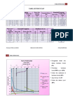 Tugas PBG 2 (Tabel Ketercucian) .pdf