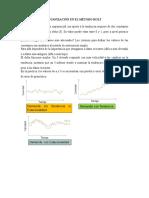 La Constante de Suavización en El Método Holt
