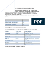 Find Future Diseases by Dowsing