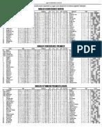 Clasamente PDF Saptamanal