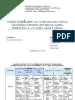 CUADRO COMPARATIVO DE LOS MODELOS  DE DISEÑOS TECNOLÓGICOS INSTRUCCIONALES DE (1).pdf