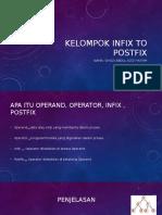 Kelompok Infix to Postfix