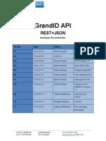 GrandIDAPI-RESTJSON