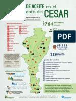 Aceite Cesar