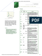 Geosteering Glossary _ Chinook Consulting Services