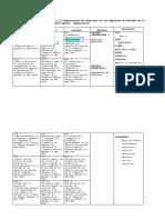 Matriz de consistencia ejemplo.pdf
