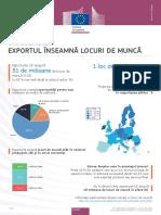 Exporturile UE