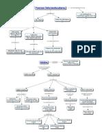 cuadros_sinóptico_de_fuerzas_intermoleculares.docx