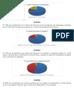 Análisis Gráficos de Encuestas sobre Cosméticos.