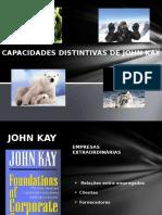 Capacidades Distintivas de John Kay