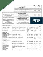 Indicadores Financieros y Conclusiones-2