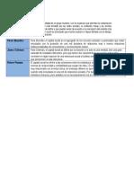 Concepto de capital social según los autores