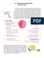 Otak Kanan Manusia