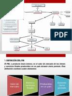 Pbi. Conceptos y Medición