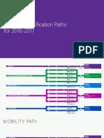 MCSA\MCSE Technical Certification Paths for 2016-2017