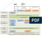 Technology_Solution_Architect_Curriculum_March_2015.pptx