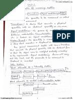 EMI-unit 01.pdf