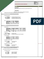 Crane Foundation Analysis