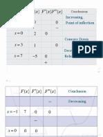 Optimization Part 1