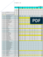 2016.03 - Base Salary Structure for Proposals